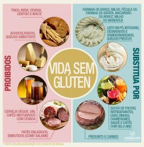 vida_sem_gluten